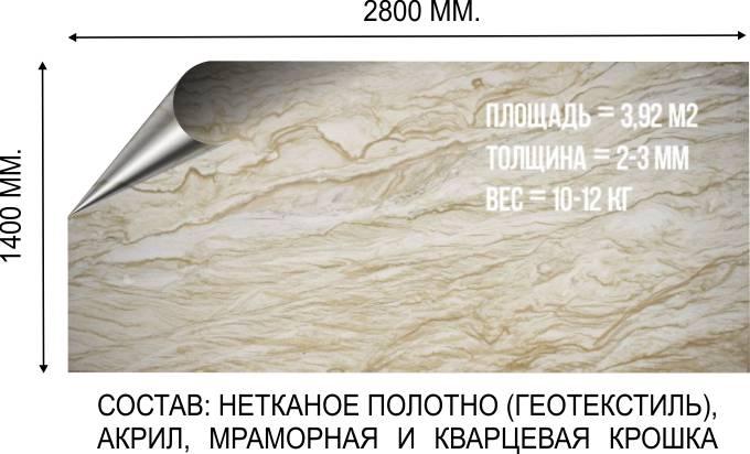 Обзор коллекции каменного шпона